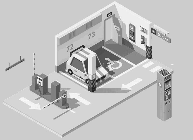 Infrastruktura parkingowa od A do Z| parkingplus.pl